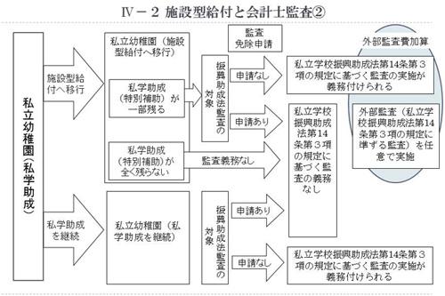 幼稚園・幼保連携型認定こども園で使用している説明画像です。